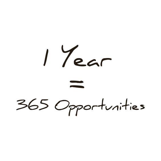 Cosa augurate a voi stessi e agli altri per il 2017